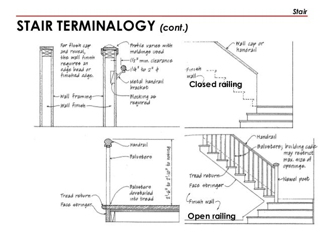 Rcc staircase construction details pdf download