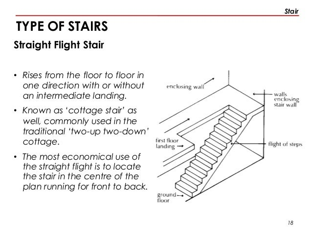 Stair 18 TYPE OF ...