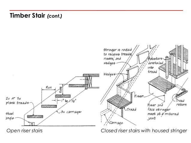 Downloads likewise 1153 also Wood Handrail additionally 2 Step Park Model And C er Steps Model Ehs 102 R likewise Staircases. on metal stairs and landings