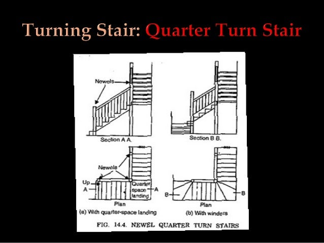 Types of Stairs & Staircase in Building Construction