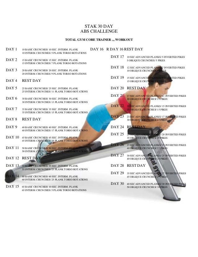 STAK 30 DAY ABS CHALLENGE TOTAL GYM CORE TRAINER TM WORKOUT 1 10 BASIC CRUNCHES