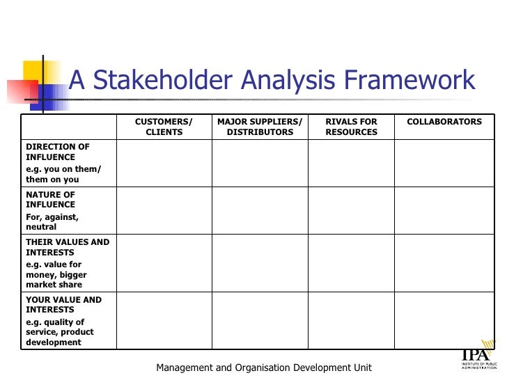 AREAS OF INTEREST; 5. A Stakeholder Analysis ...