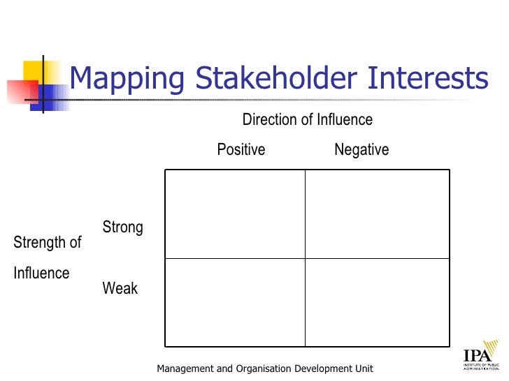 describe the stakeholders who influence the purpose of tesco Unit 1 p2- passed print unit 21 p4 and print unit 1 m3 describe the different stakeholders who influence the purpose of two contracting businesses in this assignment i will be investigating two different businesses, one private sector and one public sector business.