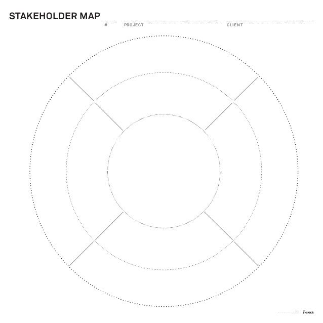 Workshop template: Stakeholder map