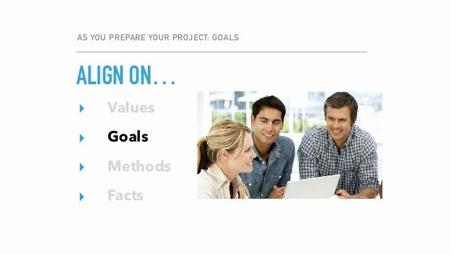 ALIGN ON… AS YOU PREPARE YOUR PROJECT: GOALS ▸ Values ▸ Goals ▸ Methods ▸ Facts ▸ Values ▸ Goals ▸ Methods ▸ Facts