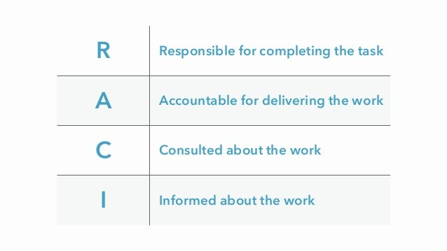 R Responsible for completing the task A Accountable for delivering the work C Consulted about the work I Informed about th...