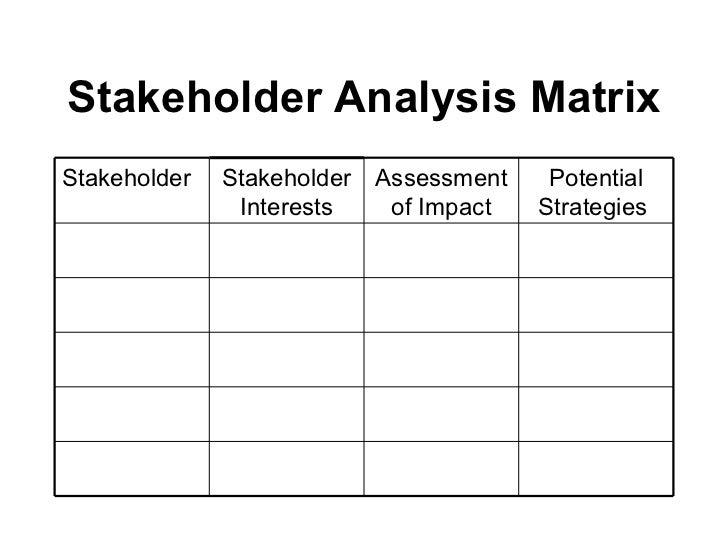 Stakeholder Analysis of Well Fargo Company Essay