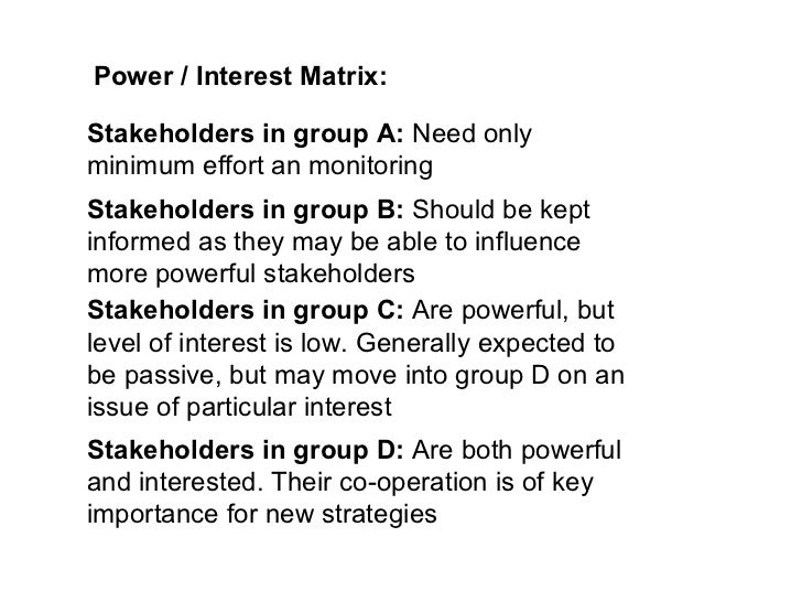Power / Interest Matrix: Stakeholders ...  Power Interest Matrix
