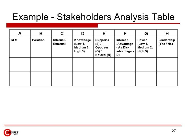 Great ... Stakeholder; 27. Example   Stakeholders Analysis ...