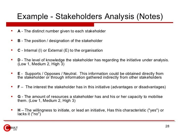 Assignment 2: Stakeholder Analysis