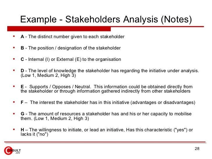 Analysis Example  Resume Template Sample