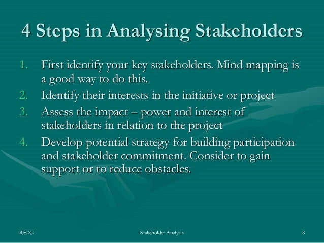 conduct a stakeholder analysis for a How to conduct interviews for business analysis  how to interview the stakeholder for business analysis  just because you're conducting a business.