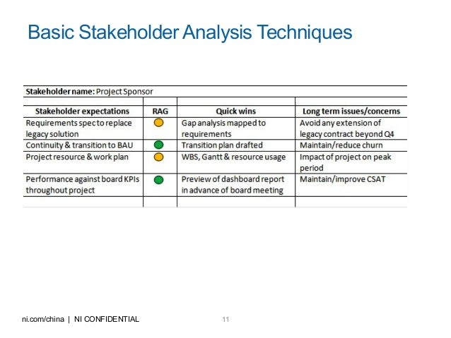 StakeholderAnalysisJpgCb