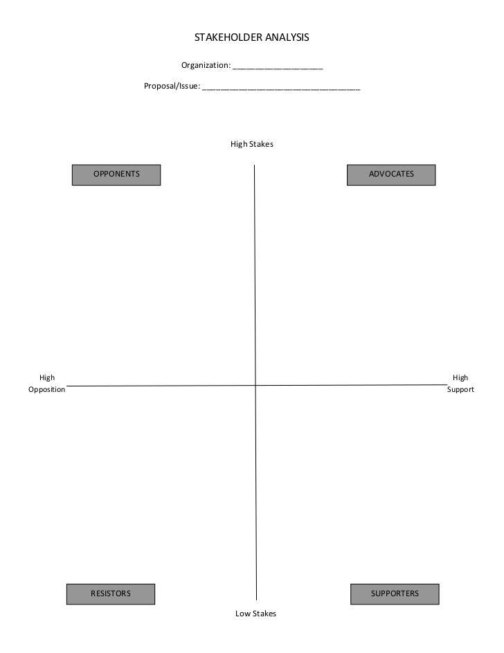 STAKEHOLDER ANALYSIS                                 Organization: ____________________                         Proposal/I...