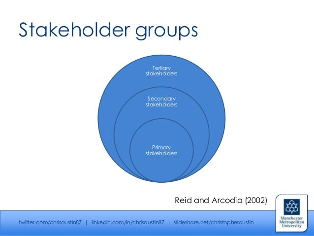 how to show major stakeholders