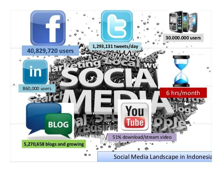 Stakeholder engagement with social media    Slide 3