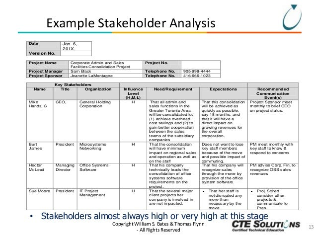 Free Business Letter Template » stakeholder analysis template pdf ...