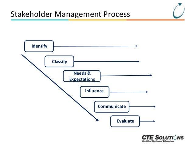 Project Management Essentials: Stakeholder Management Slide 8