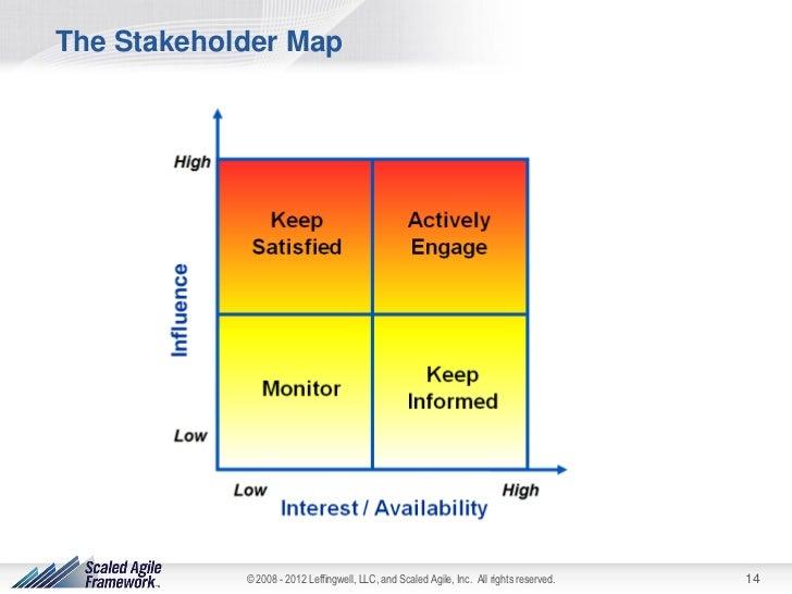The Agile Stakeholder Management Framework For Teams