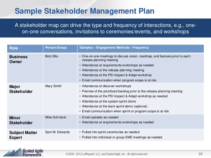 what would be the drawbacks to managing stakeholder relationship Title: strategic management of stakeholder relationships author: john d blair, g tyge payne, timothy m rotarius, carlton j whitehead, and e gordon whyte.