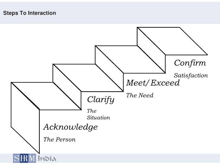 Stakeholder management & communication