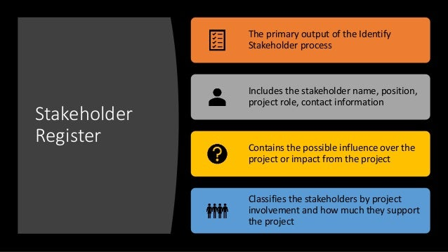 Stakeholder Register The primary output of the Identify Stakeholder process Includes the stakeholder name, position, proje...