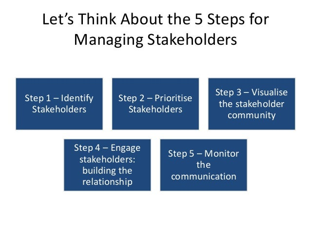 what would be the drawbacks to managing stakeholder relationship According to the stakeholder value perspective of edward freeman (strategic management: a stakeholder approach 1984), the very purpose of the firm is to serve as a vehicle for coordinating stakeholder interests in this view, stakeholder analysis is an end in itself.