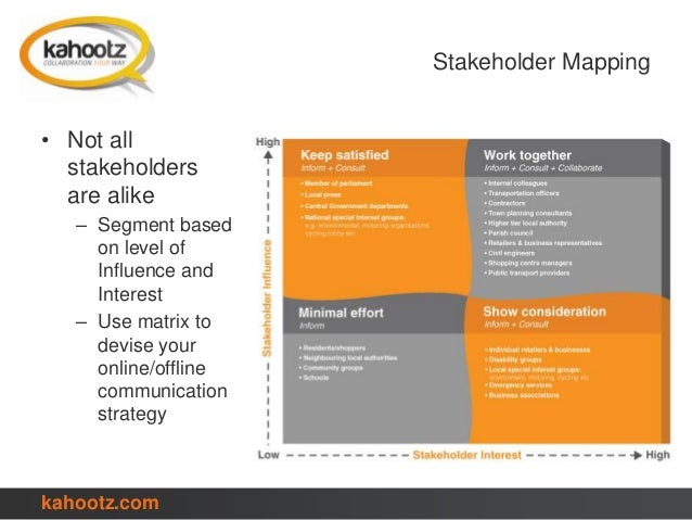 walmart stakeholder map A range of stakeholder identi-fication and analysis techniques is reviewed the techniques cover: organizing participa-tioncreating ideas for strategic interven.