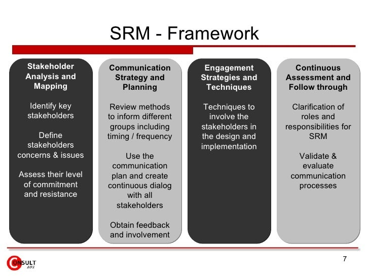 stakeholders requirements and relationship with the organisation