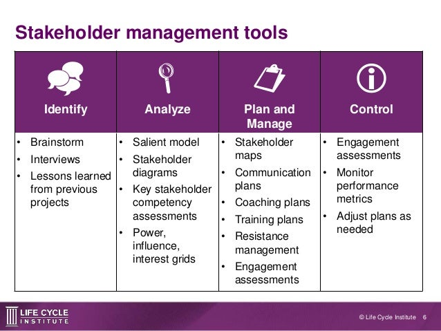 costco stakeholder managment The shareholder and stakeholder theories of corporate purpose management practices between the practice of stakeholder management and the shareholder.