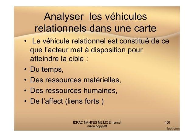 Analyser les véhicules relationnels dans une carte • Le véhicule relationnel est constitué de ce que l'acteur met à dispo...
