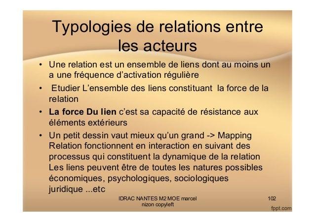 Typologies de relations entre les acteurs • Une relation est un ensemble de liens dont au moins un a une fréquence d'acti...