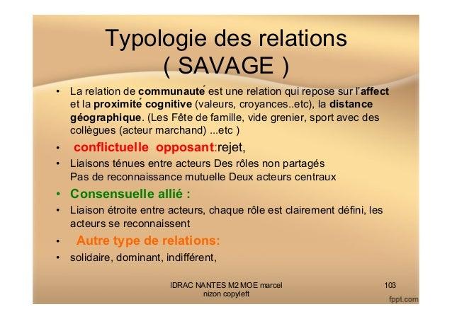 Typologie des relations ( SAVAGE ) • La relation de communauté est une relation qui repose sur l'affect et la proximité...