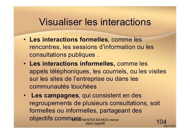 Visualiser les interactions • Les interactions formelles, comme les rencontres, les sessions d'information ou les consult...