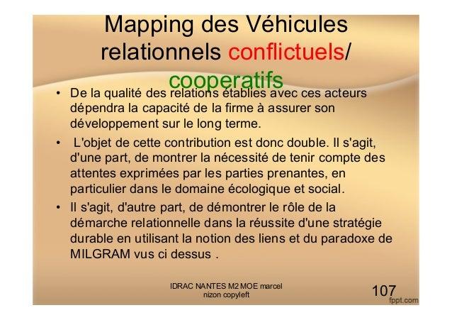 Mapping des Véhicules relationnels conflictuels/ cooperatifs• De la qualité des relations établies avec ces acteurs dépen...