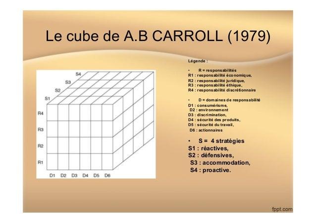 Le cube de A.B CARROLL (1979) Légende : • R = responsabilités R1 : responsabilité économique, R2 : responsabilité juridiq...