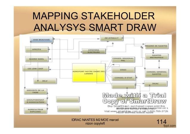 MAPPING STAKEHOLDER ANALYSYS SMART DRAW IDRAC NANTES M2 MOE marcel nizon copyleft 114
