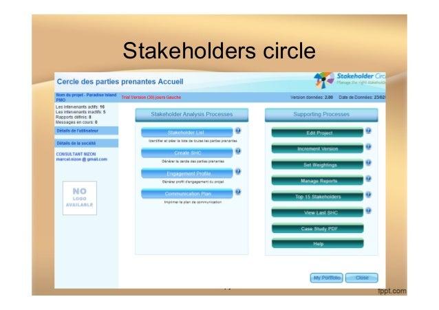 Stakeholders circle IDRAC NANTES M2 MOE marcel nizon copyleft 115