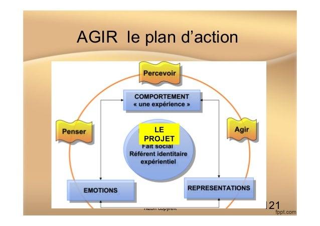 AGIR le plan d'action IDRAC NANTES M2 MOE marcel nizon copyleft 121 LE PROJET