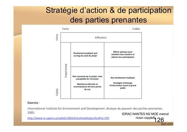 Stratégie d'action & de participation des parties prenantes IDRAC NANTES M2 MOE marcel nizon copyleft 126