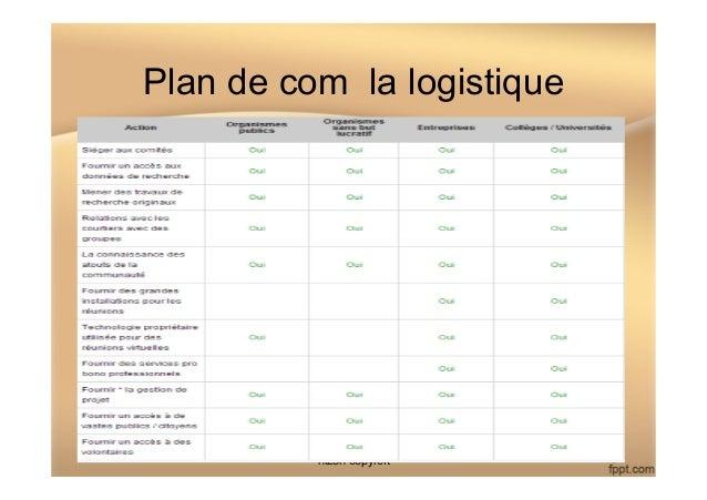 Plan de com la logistique IDRAC NANTES M2 MOE marcel nizon copyleft 128
