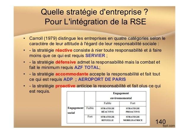 Quelle stratégie d'entreprise ? Pour L'intégration de la RSE • Carroll (1979) distingue les entreprises en quatre catégor...