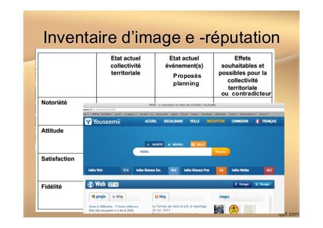 Inventaire d'image e -réputation IDRAC NANTES M2 MOE marcel nizon copyleft 142 Proposés planning ou contradicteur