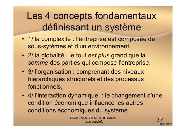 Les 4 concepts fondamentaux définissant un système IDRAC NANTES M2 MOE marcel nizon copyleft 37 • 1/ la complexité : l'en...