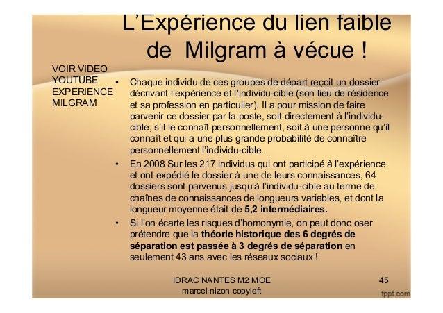 L'Expérience du lien faible de Milgram à vécue ! • Chaque individu de ces groupes de départ reçoit un dossier décrivant l...
