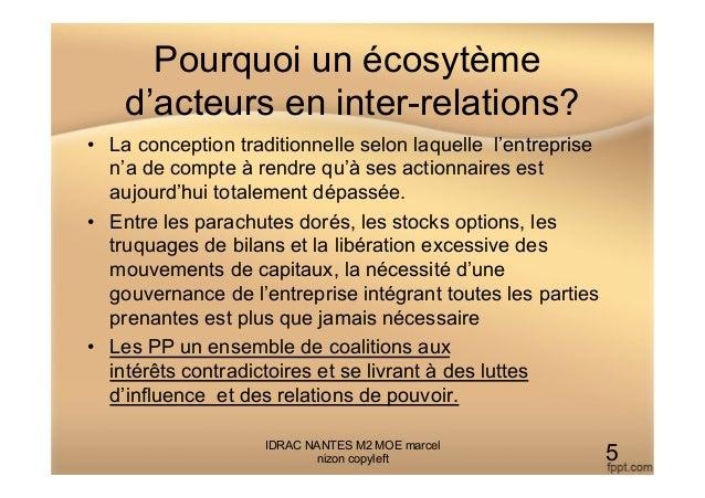 Pourquoi un écosytème d'acteurs en inter-relations? • La conception traditionnelle selon laquelle l'entreprise n'a de com...
