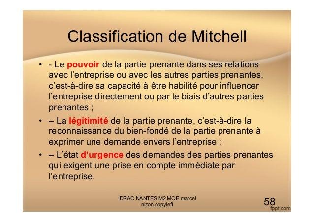 Classification de Mitchell • - Le pouvoir de la partie prenante dans ses relations avec l'entreprise ou avec les autres p...