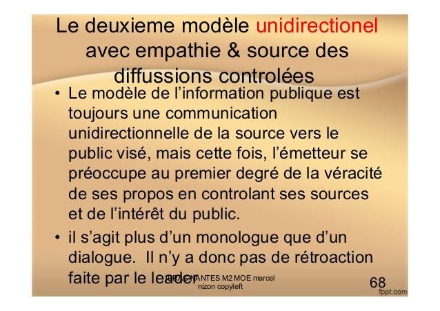 Le deuxieme modèle unidirectionel avec empathie & source des diffussions controlées • Le modèle de l'information publique...