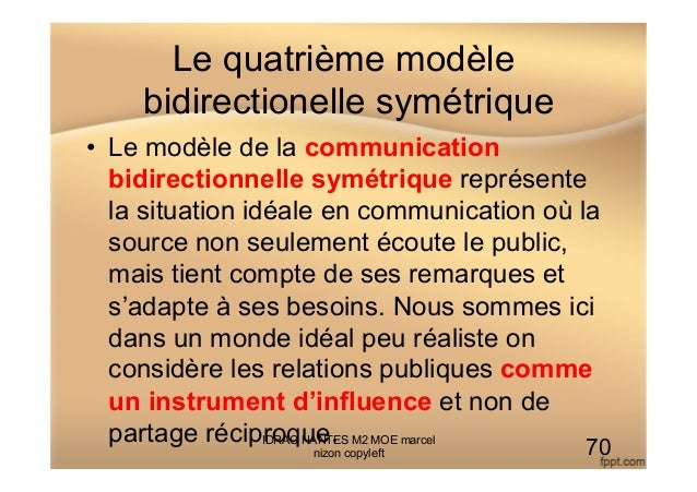 Le quatrième modèle bidirectionelle symétrique • Le modèle de la communication bidirectionnelle symétrique représente la ...