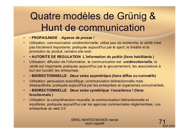 Quatre modèles de Grünig & Hunt de communication • • PROPAGANDE : Agence de presse / • Utilisation: communication unidir...